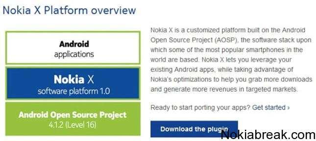 Nokia X android apps